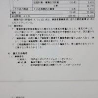 県のゴルフ場利活用優先交渉権が決まり、茅ヶ崎ゴルフ場は残る様です